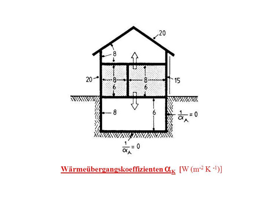 Wärmeübergangskoeffizienten K [W (m-2 K -1)]